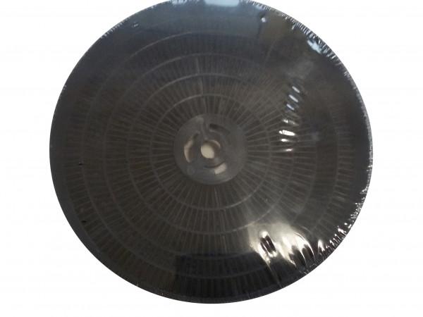 Aktivkohlefilter dunstabzugshaube seppelfricke